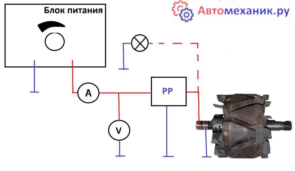 Причины при которых нет зарядки генератор