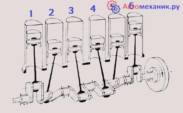 Регулировка клапанов на двигателе д 260