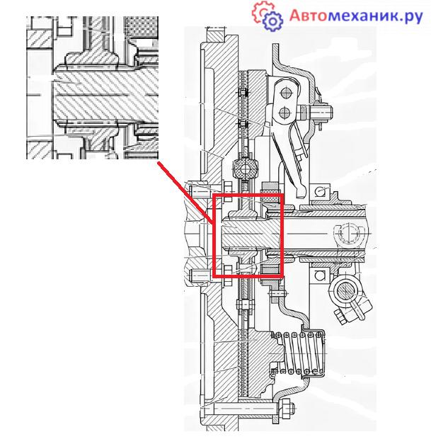 Установка диска сцепления на тракторе МТЗ 80.82